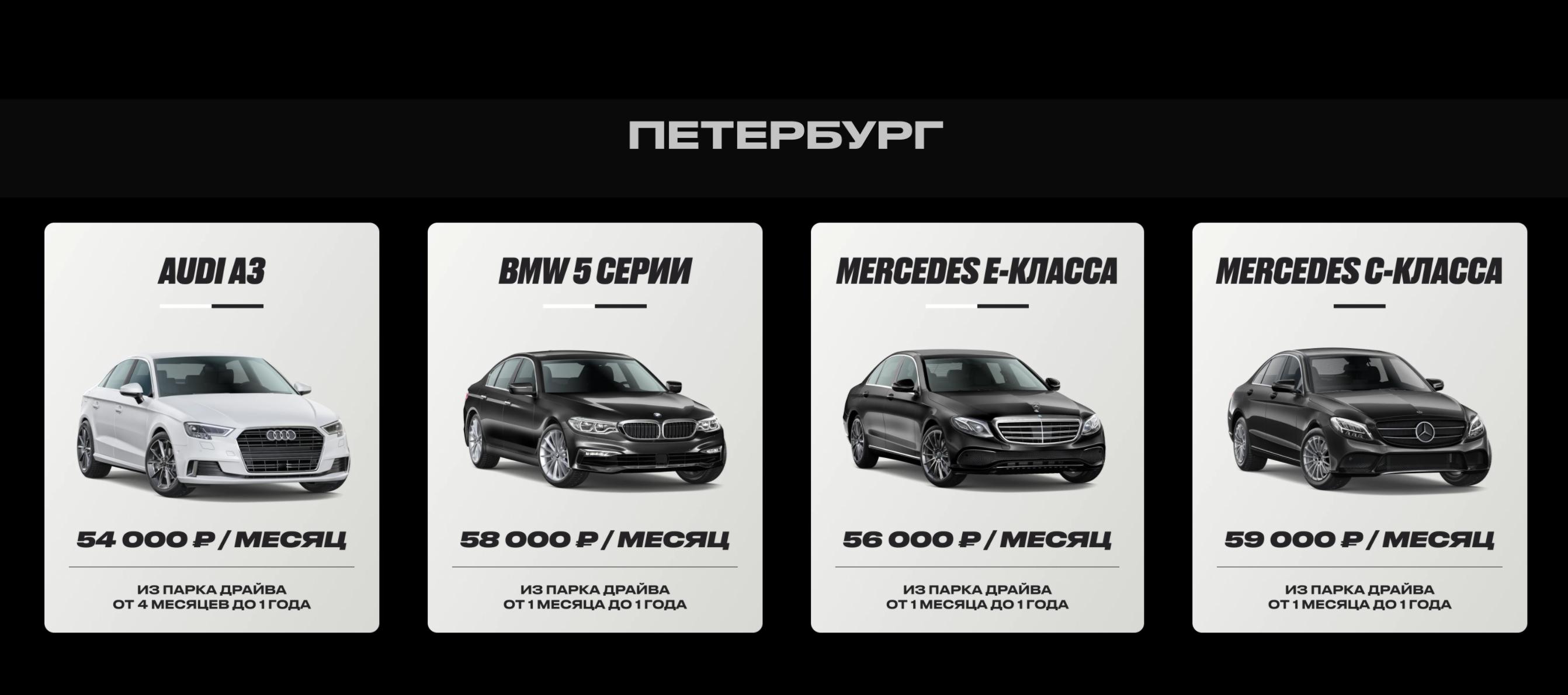 Автомобили по подписке Яндекс Драйв в СПб